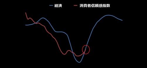 economygraphb.jpg
