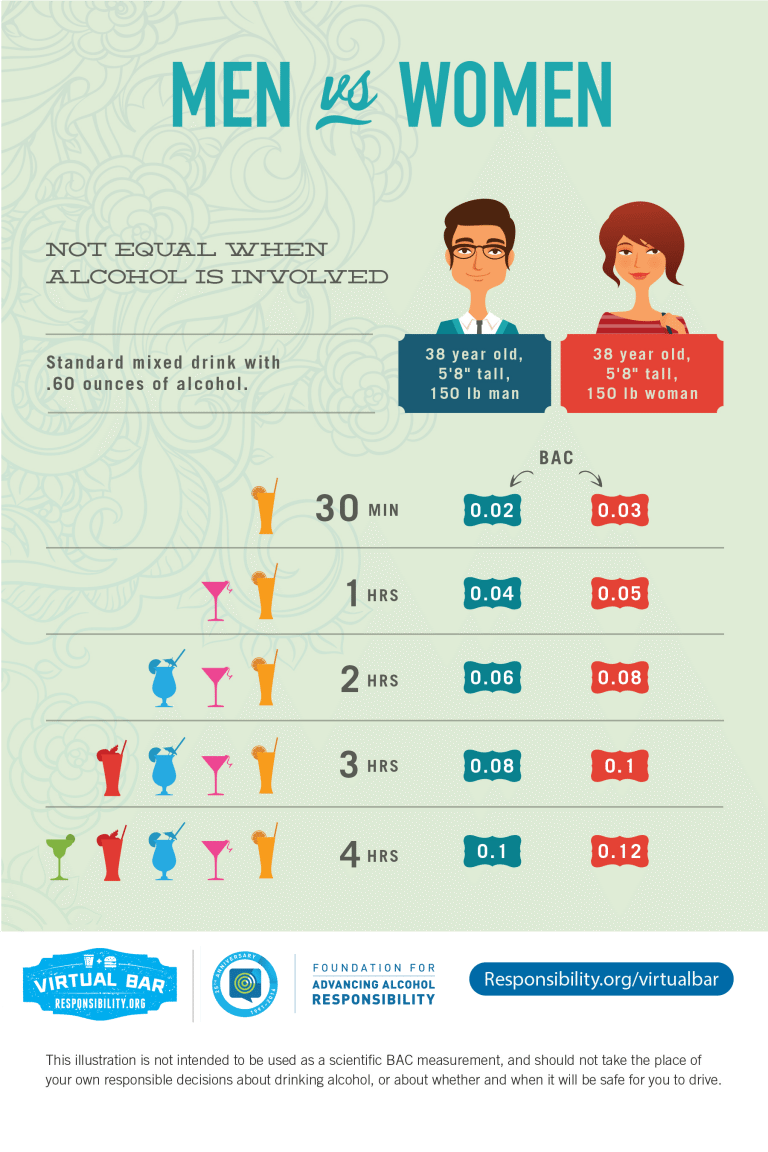 Men-vs-Women_alchohol2